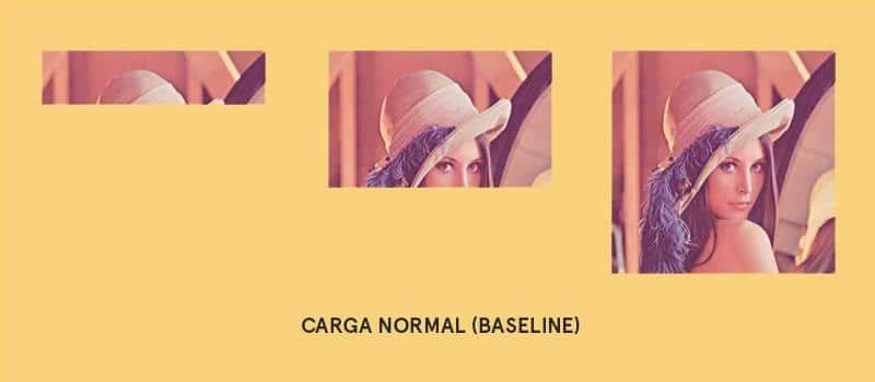 carga-normal